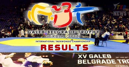 15th Galeb Belgrade Trophy – Serbia Open. Результаты.