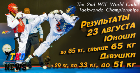 2nd WTF World Cadet Taekwondo Championships. День первый. Результаты.