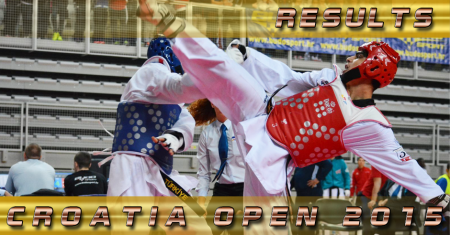 Croatia Open 2015. Результаты.