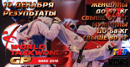 WTF World Taekwondo Grand Prix Final, Baku-2016. День второй. Результаты.