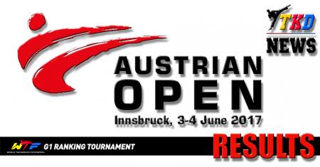 Austrian Open 2017. Результаты турнира.