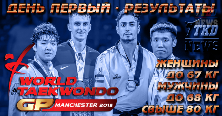 World Taekwondo Grand Prix Series, Manchester-2018. День первый. Результаты.