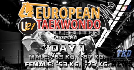 Первенство Европы по тхэквондо WT среди молодёжи, Варшава-2018. День первый.